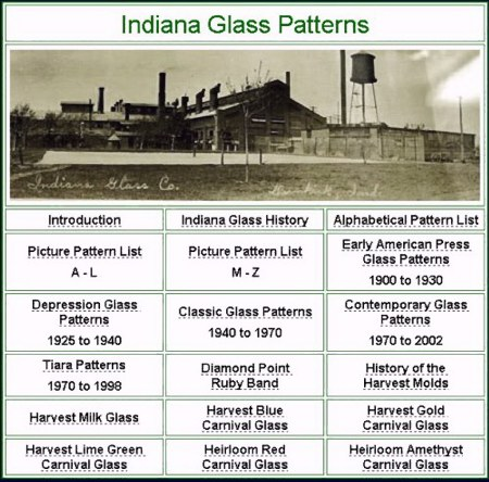 Indiana Glass Pattern Indentification Guide